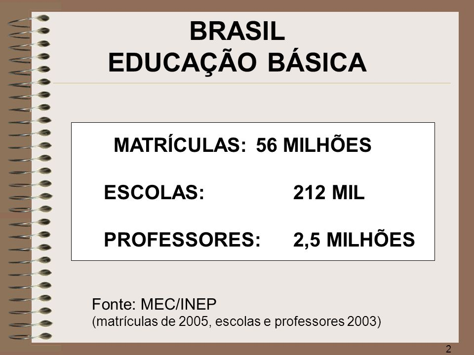 BRASIL EDUCAÇÃO BÁSICA