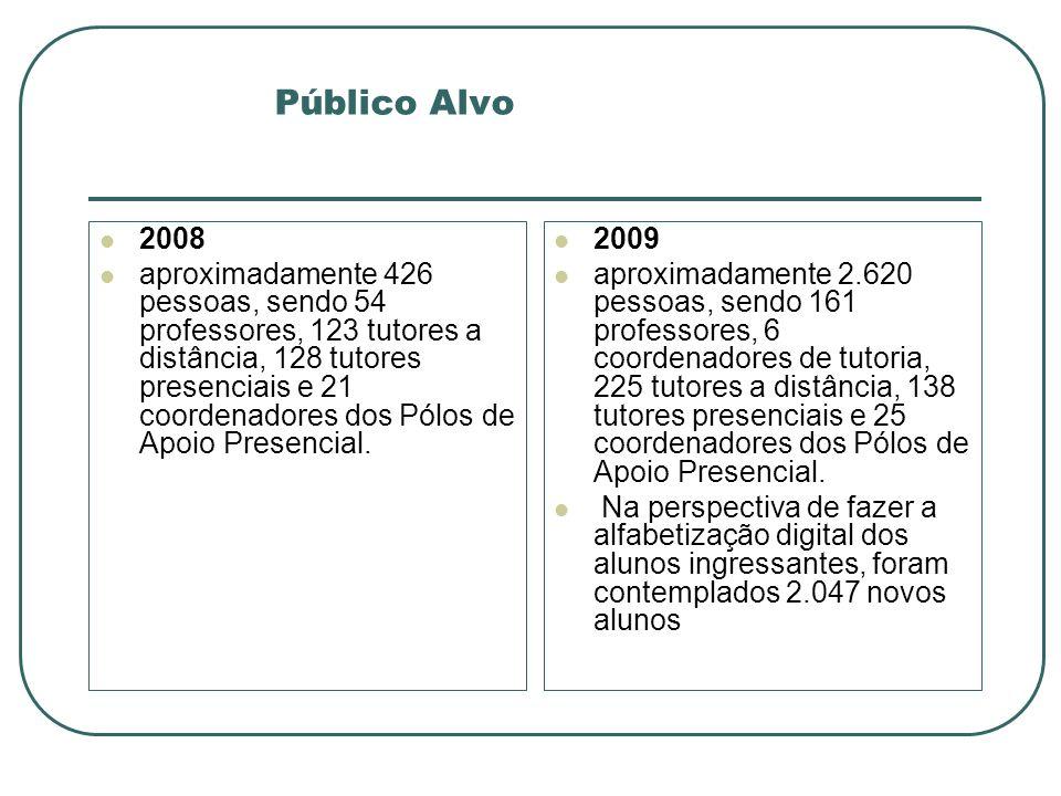 Público Alvo 2008.