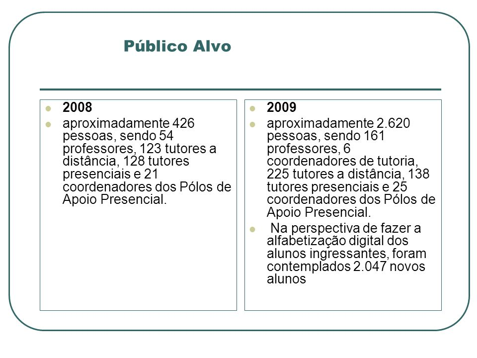 Público Alvo2008.