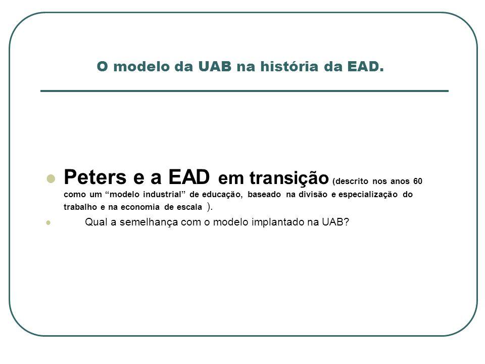 O modelo da UAB na história da EAD.
