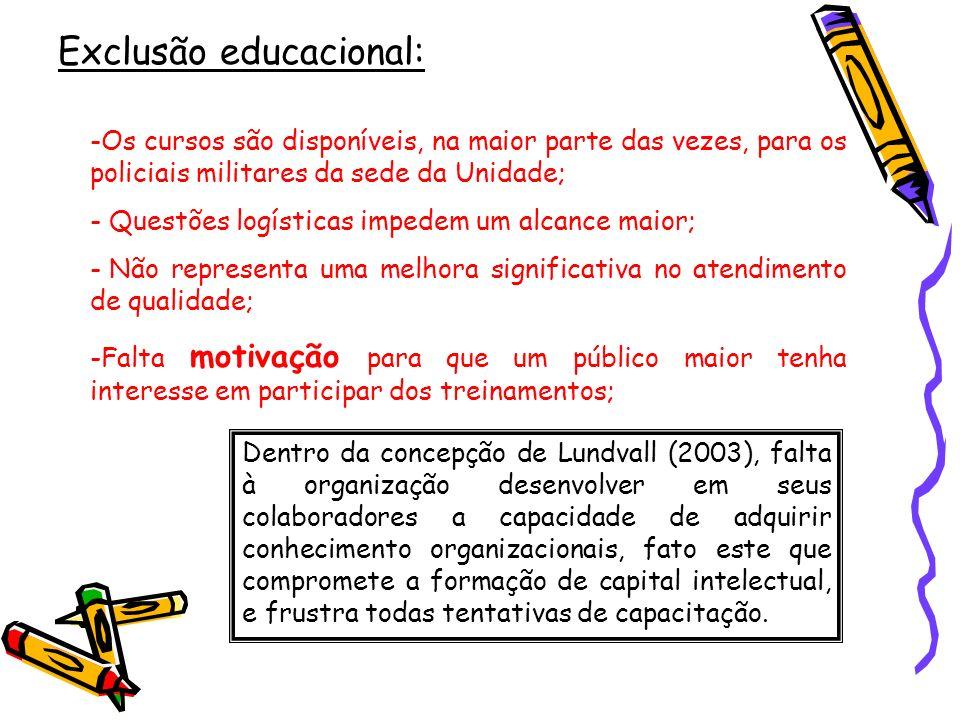 Exclusão educacional: