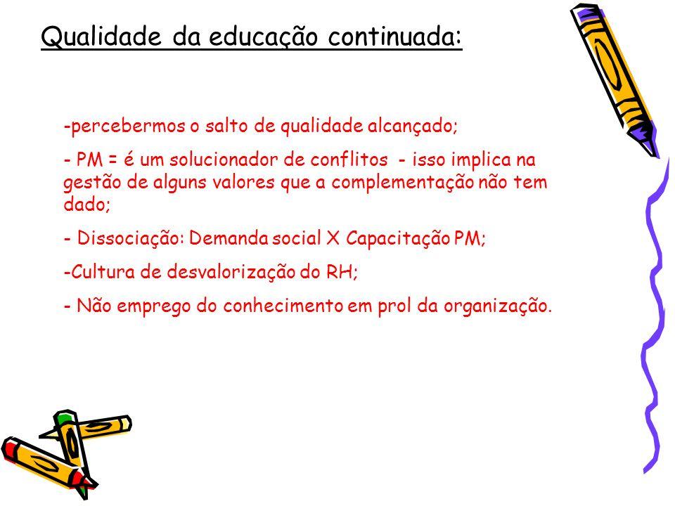 Qualidade da educação continuada: