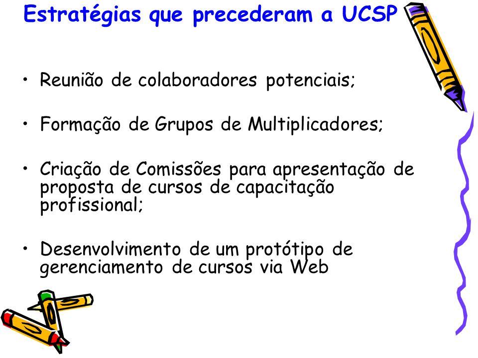 Estratégias que precederam a UCSP
