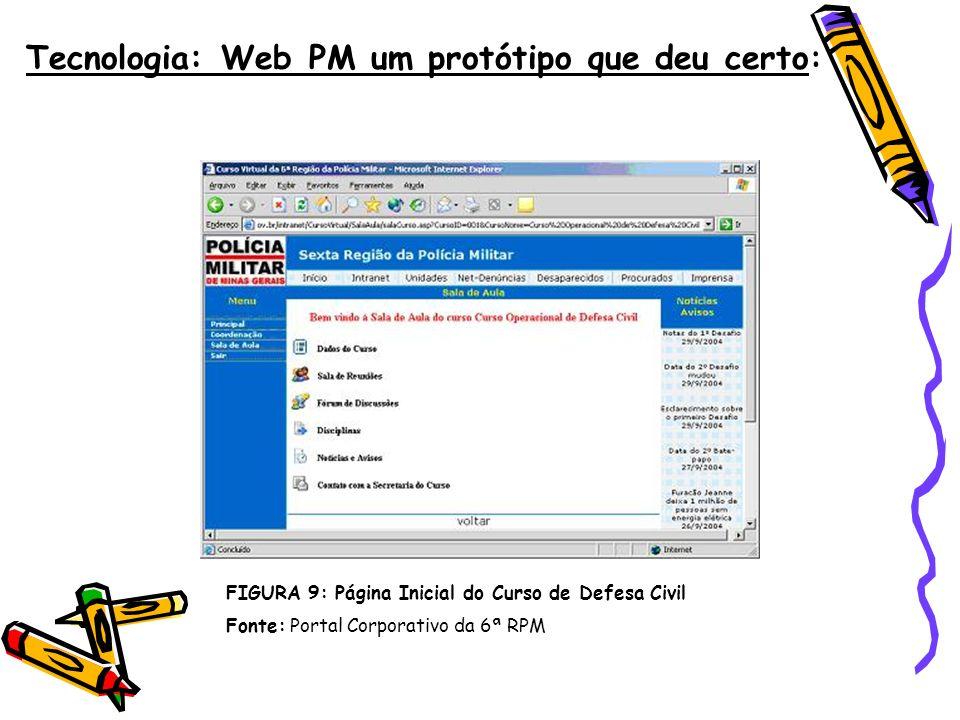 Tecnologia: Web PM um protótipo que deu certo: