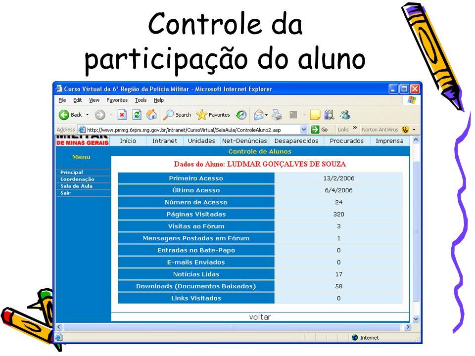 Controle da participação do aluno