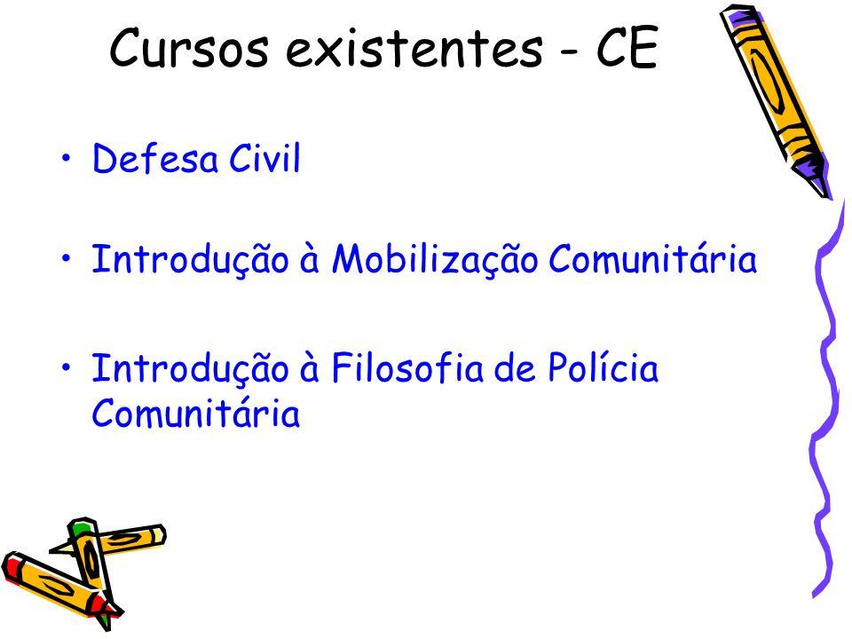 Cursos existentes - CE Defesa Civil