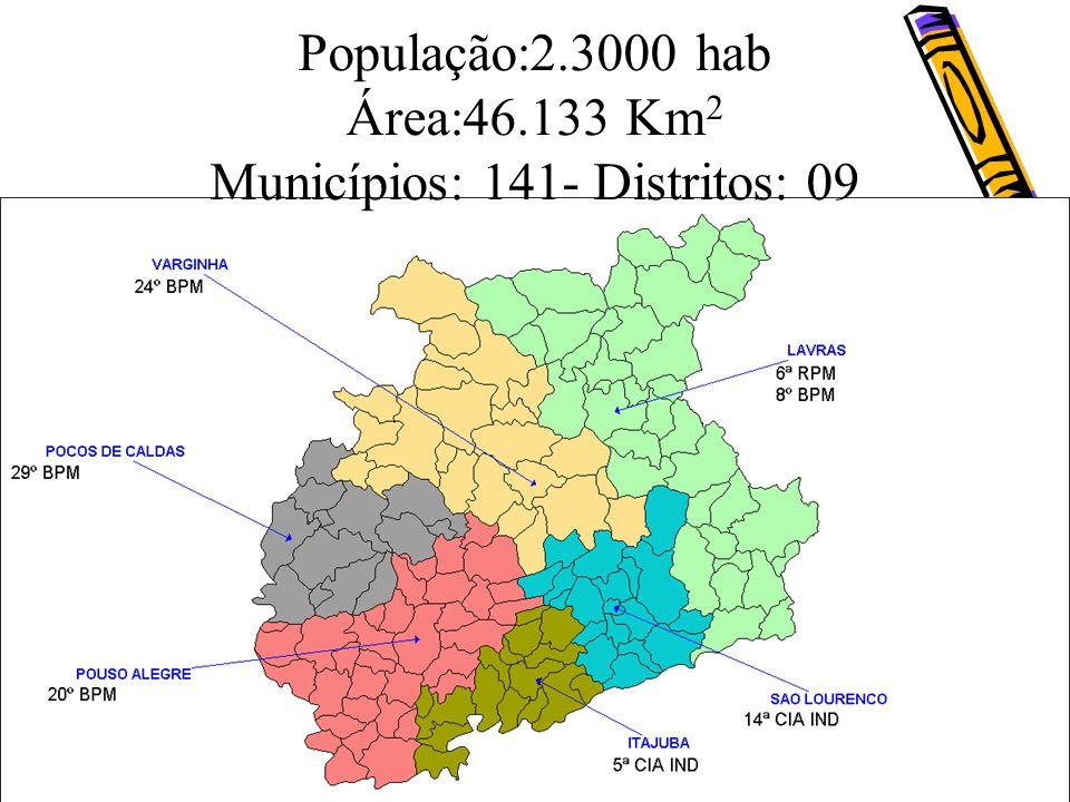 População:2.3000 hab Área:46.133 Km2 Municípios: 141- Distritos: 09