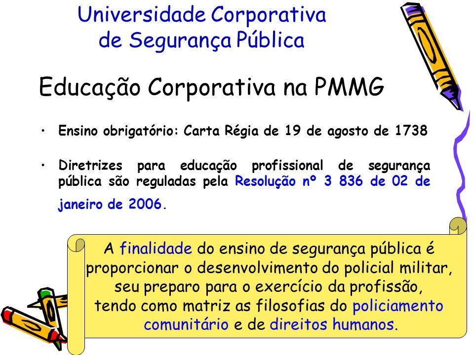 Educação Corporativa na PMMG