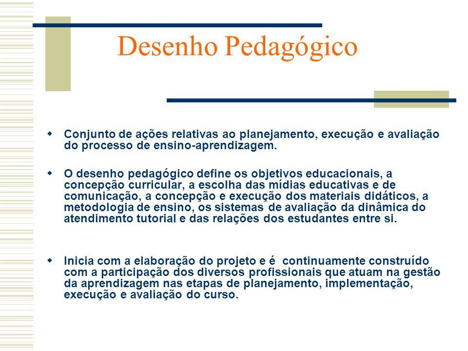 Desenho Pedagógico Conjunto de ações relativas ao planejamento, execução e avaliação do processo de ensino-aprendizagem.
