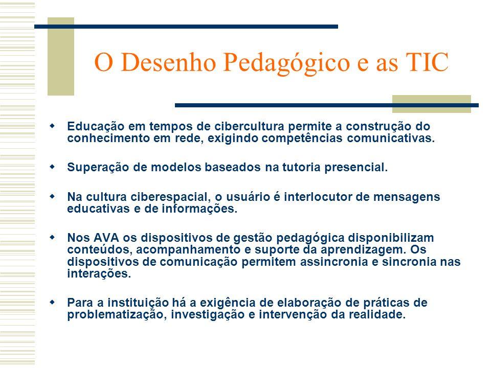 O Desenho Pedagógico e as TIC