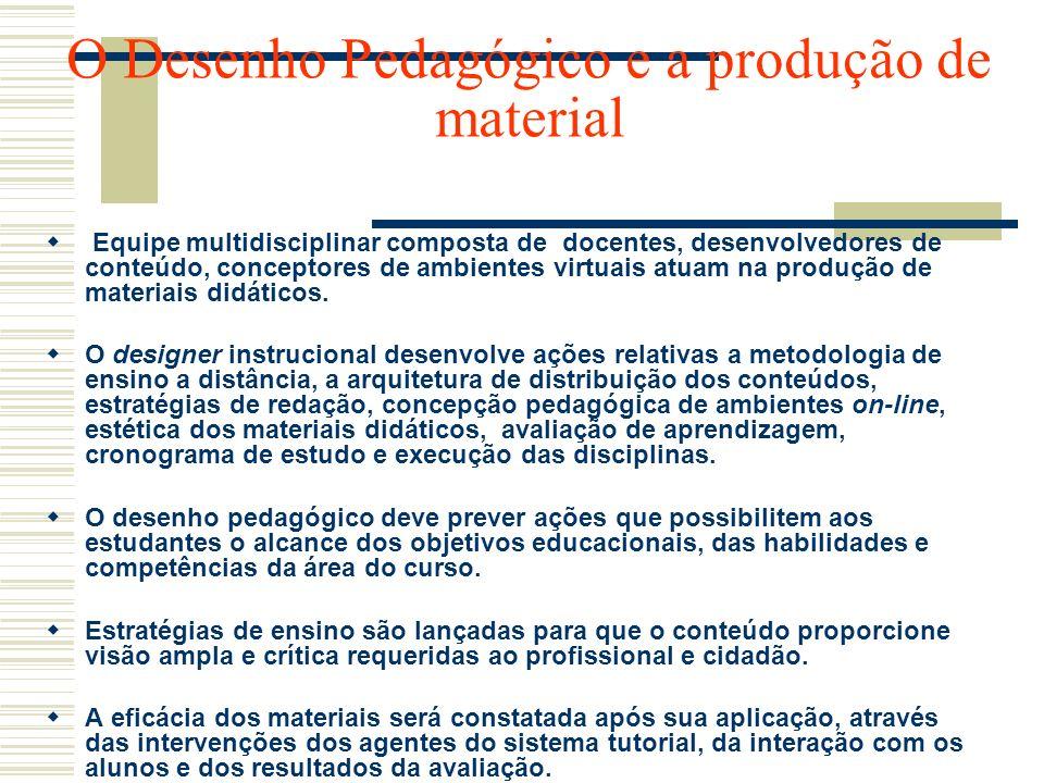 O Desenho Pedagógico e a produção de material