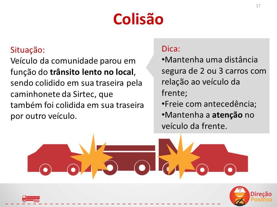Colisão Dica: Situação: