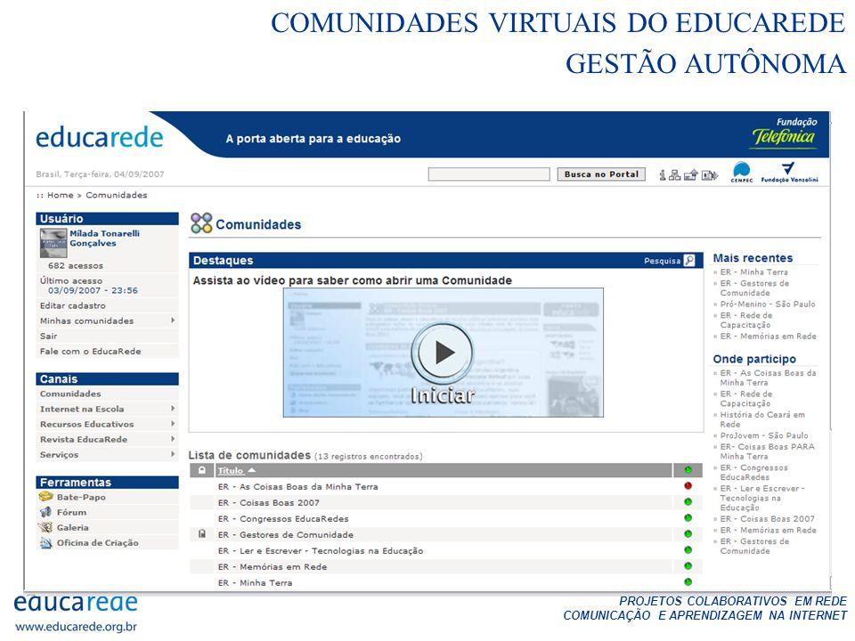COMUNIDADES VIRTUAIS DO EDUCAREDE