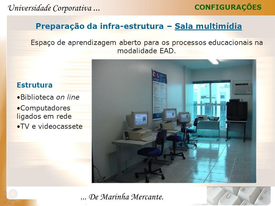 Preparação da infra-estrutura – Sala multimídia