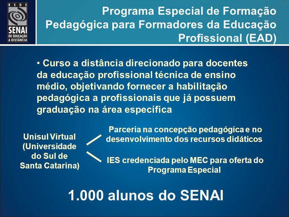 Programa Especial de Formação Pedagógica para Formadores da Educação Profissional (EAD)