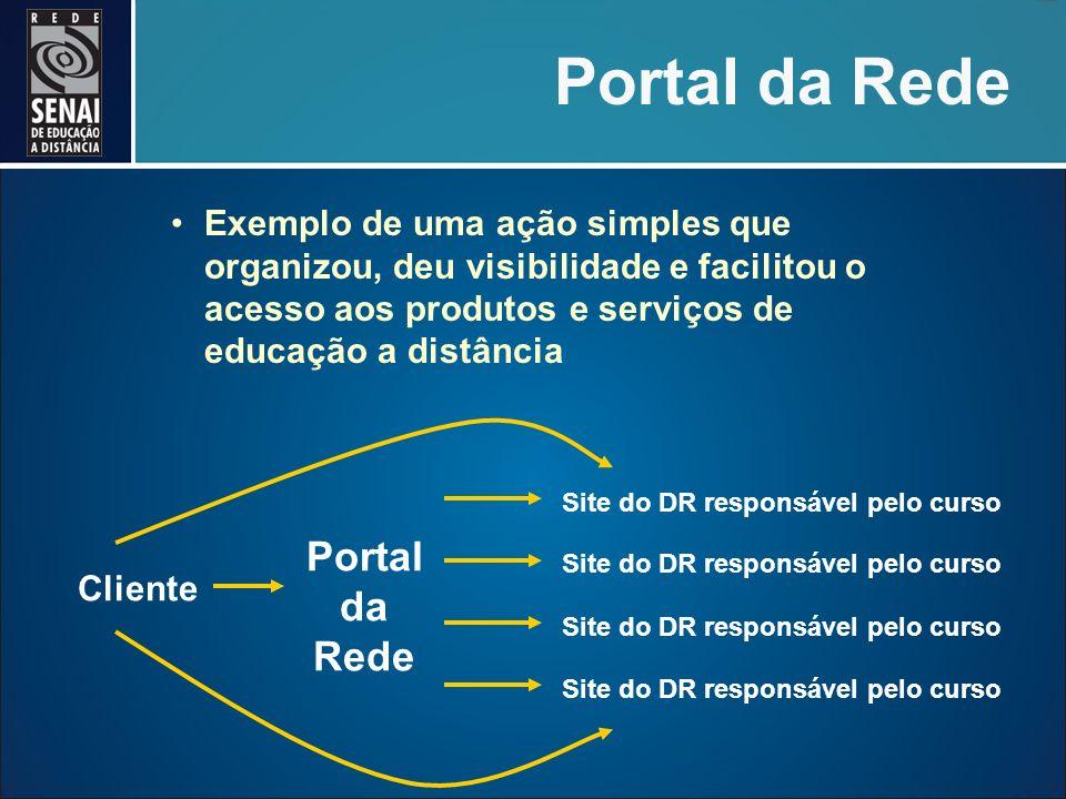 Portal da Rede Portal da Rede