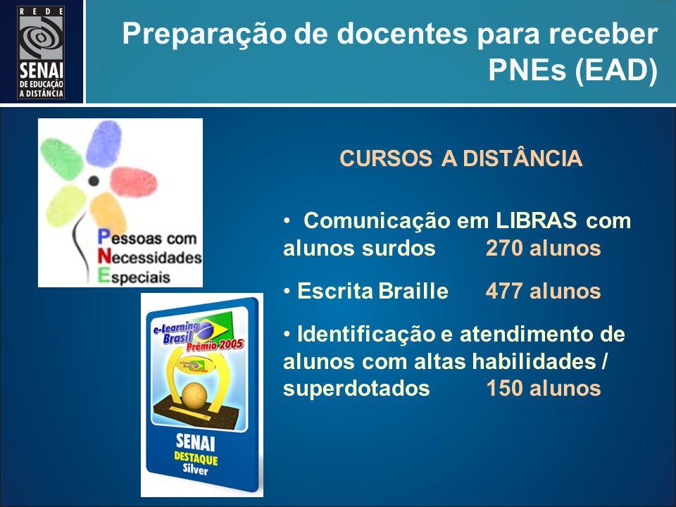 Preparação de docentes para receber PNEs (EAD)