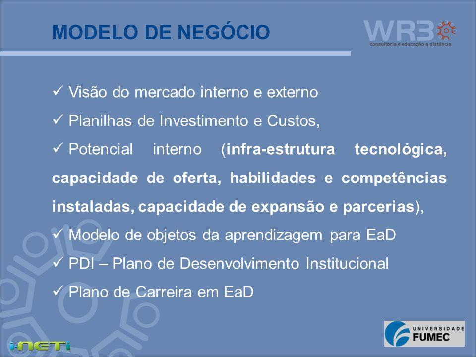 MODELO DE NEGÓCIO É o modelo de referência para os demais e estabelece princípios e parâmetros para: