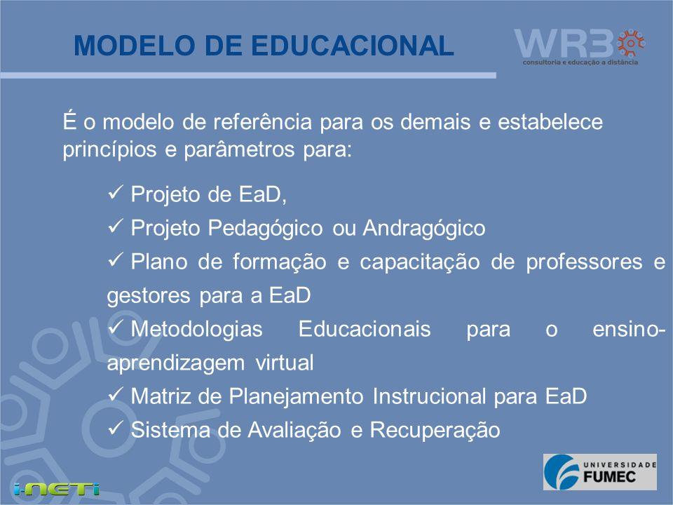 MODELO DE EDUCACIONAL É o modelo de referência para os demais e estabelece princípios e parâmetros para:
