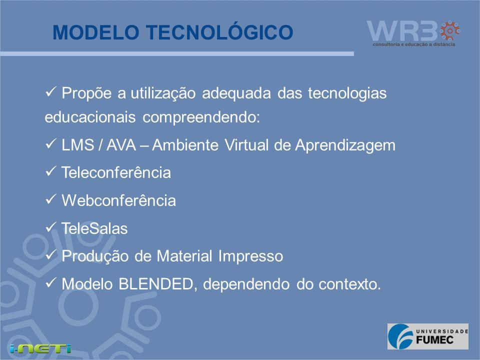 MODELO TECNOLÓGICO Propõe a utilização adequada das tecnologias educacionais compreendendo: LMS / AVA – Ambiente Virtual de Aprendizagem.