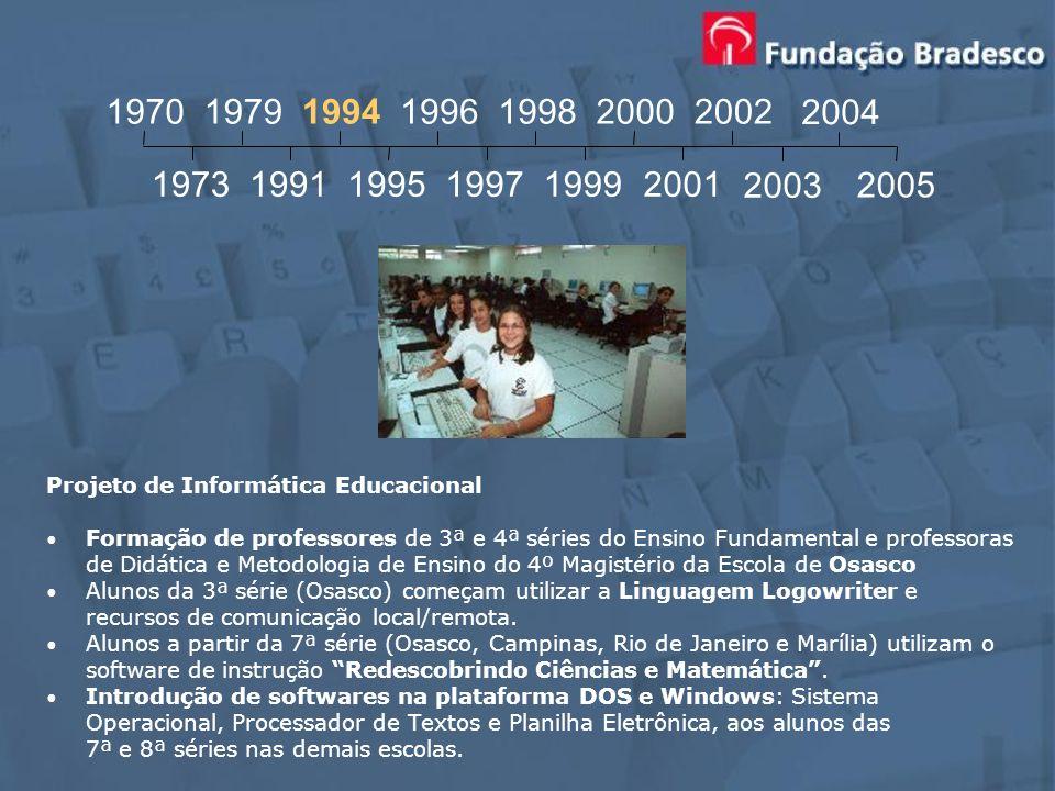 19701979. 1994. 1996. 1998. 2000. 2002. 2004. 1973. 1991. 1995. 1997. 1999. 2001. 2003. 2005. Projeto de Informática Educacional.