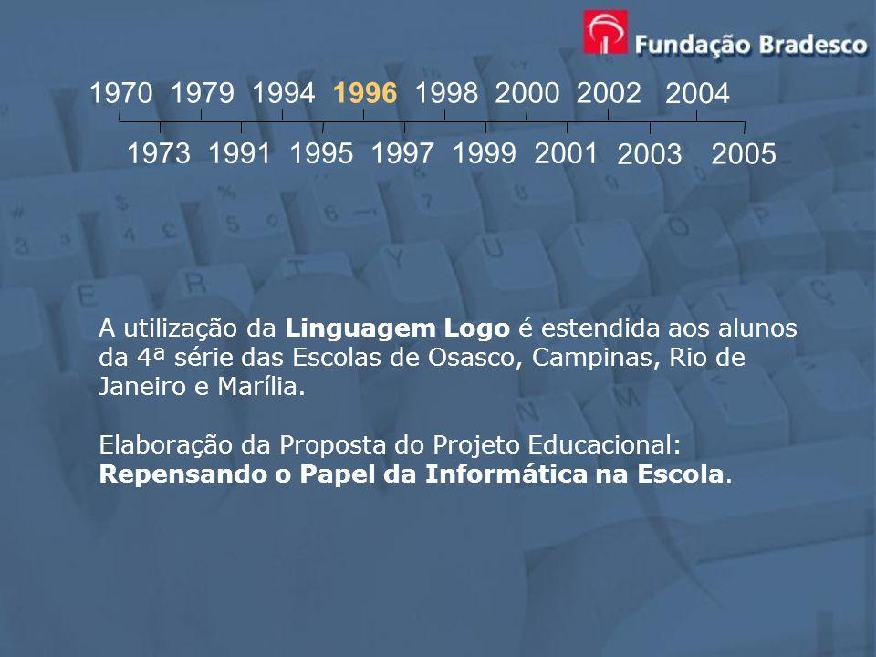 19701979. 1994. 1996. 1998. 2000. 2002. 2004. 1973. 1991. 1995. 1997. 1999. 2001. 2003. 2005. A utilização da Linguagem Logo é estendida aos alunos.