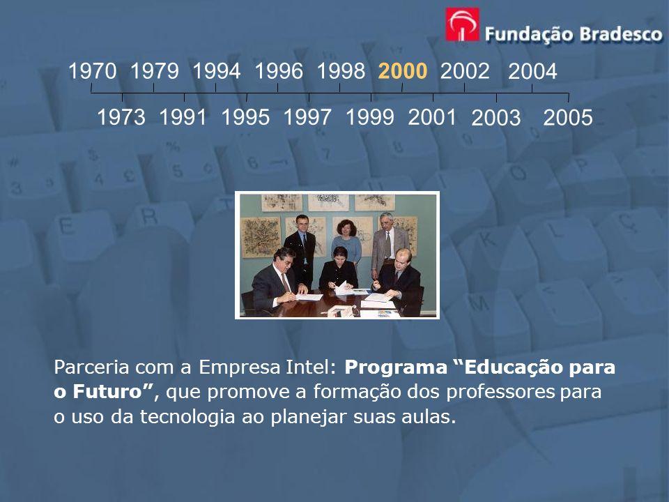 19701979. 1994. 1996. 1998. 2000. 2002. 2004. 1973. 1991. 1995. 1997. 1999. 2001. 2003. 2005. Parceria com a Empresa Intel: Programa Educação para.