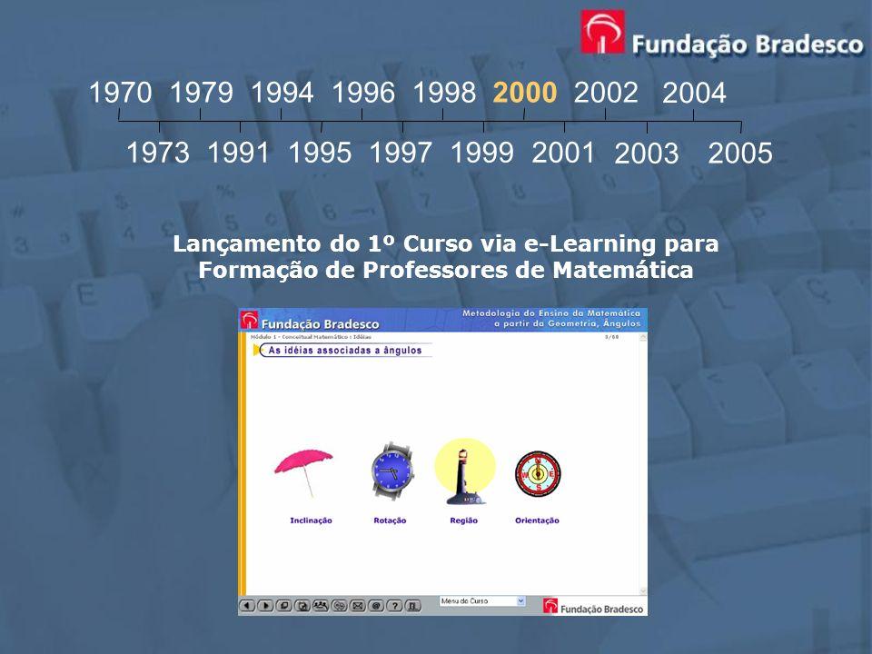 19701979. 1994. 1996. 1998. 2000. 2002. 2004. 1973. 1991. 1995. 1997. 1999. 2001. 2003. 2005. Lançamento do 1º Curso via e-Learning para.