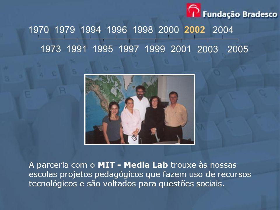 19701979. 1994. 1996. 1998. 2000. 2002. 2004. 1973. 1991. 1995. 1997. 1999. 2001. 2003. 2005. A parceria com o MIT - Media Lab trouxe às nossas.