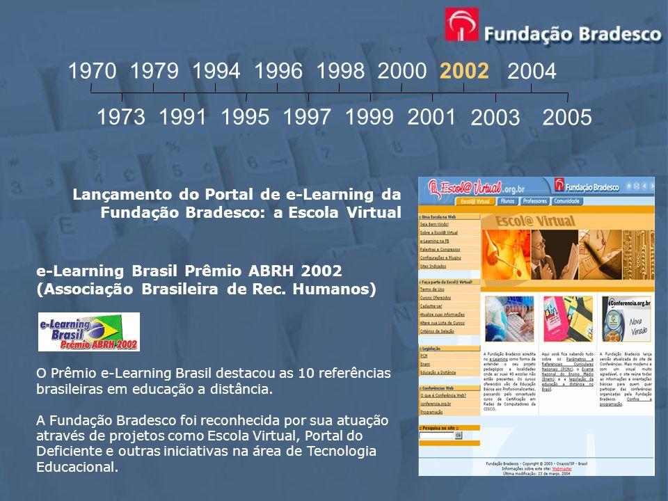 19701979. 1994. 1996. 1998. 2000. 2002. 2004. 1973. 1991. 1995. 1997. 1999. 2001. 2003. 2005. Lançamento do Portal de e-Learning da.