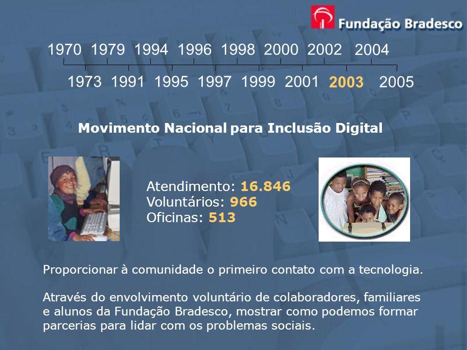 Movimento Nacional para Inclusão Digital
