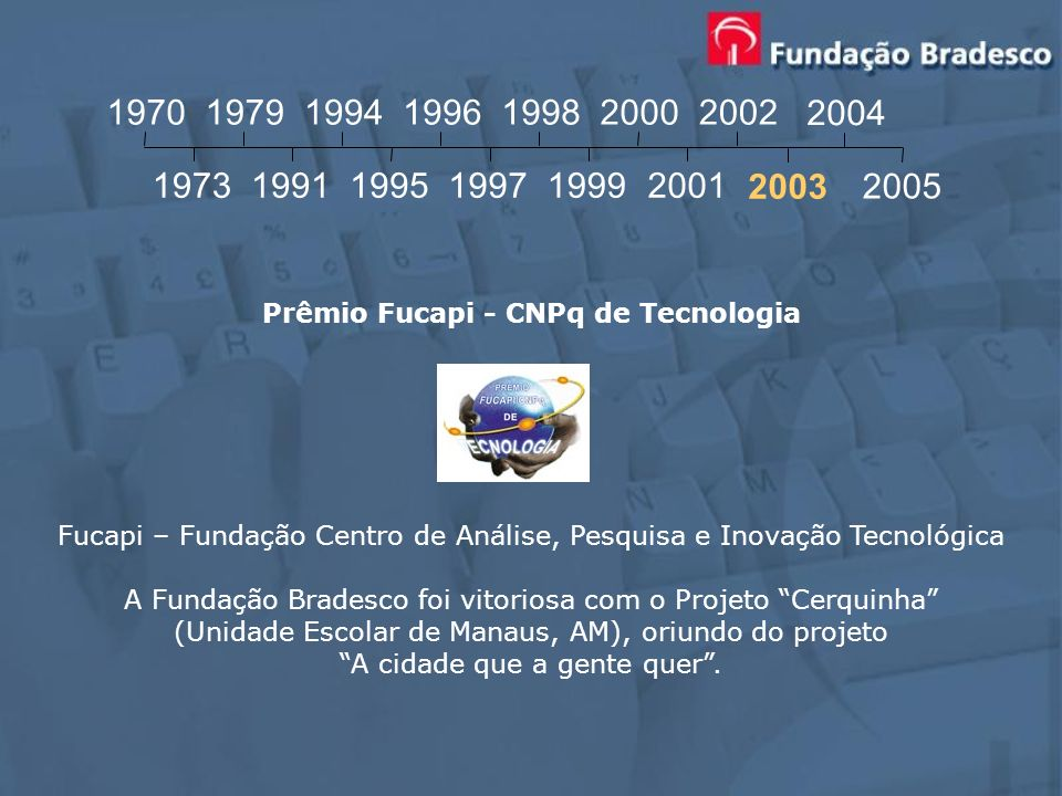 Prêmio Fucapi - CNPq de Tecnologia