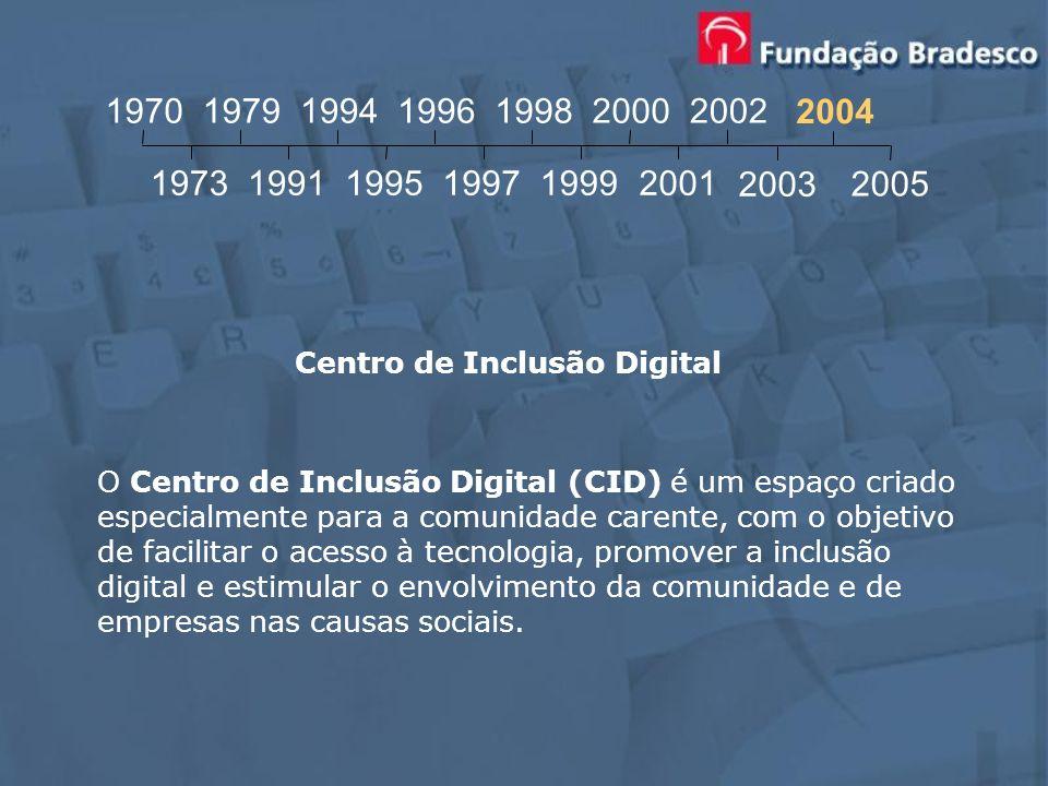 Centro de Inclusão Digital