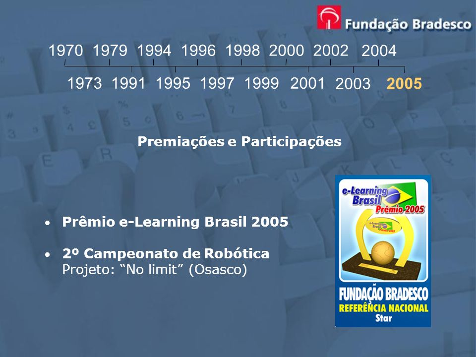 Premiações e Participações