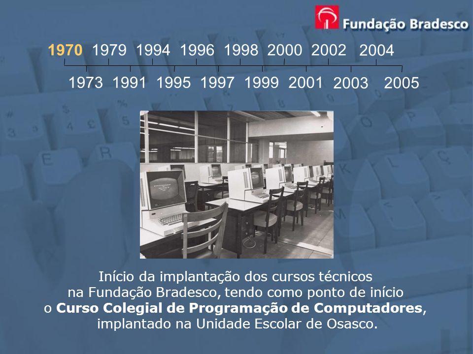 19701979. 1994. 1996. 1998. 2000. 2002. 2004. 1973. 1991. 1995. 1997. 1999. 2001. 2003. 2005. Início da implantação dos cursos técnicos.