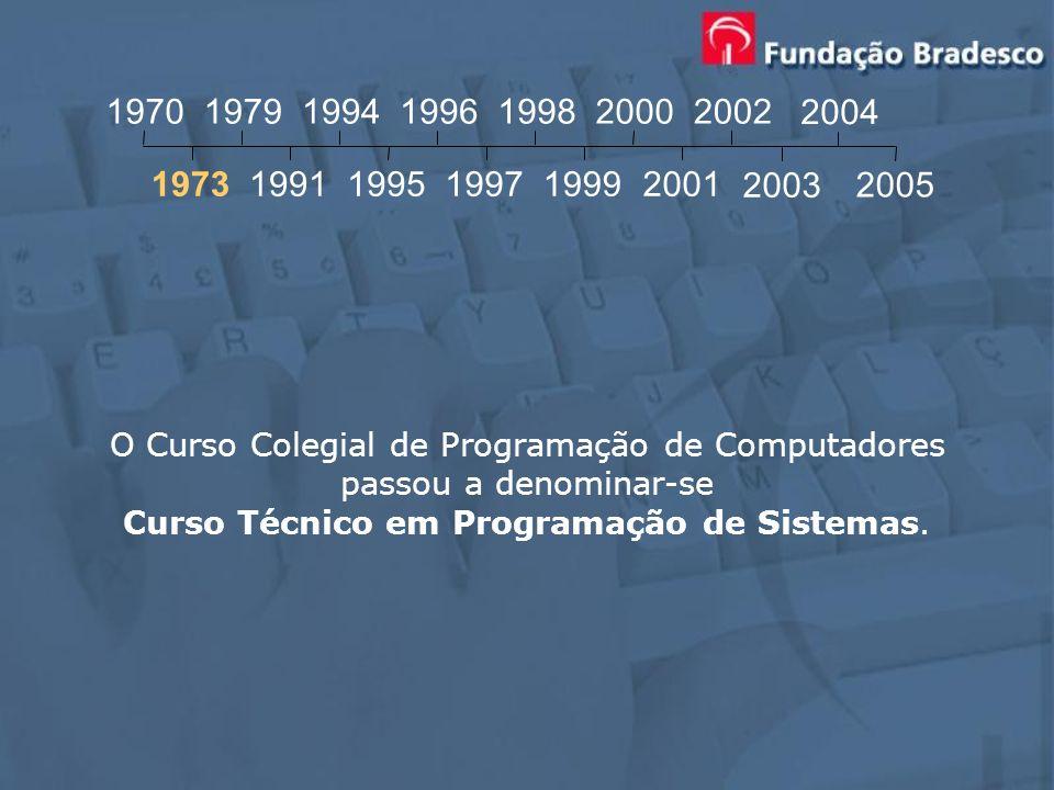 19701979. 1994. 1996. 1998. 2000. 2002. 2004. 1973. 1991. 1995. 1997. 1999. 2001. 2003. 2005. O Curso Colegial de Programação de Computadores.