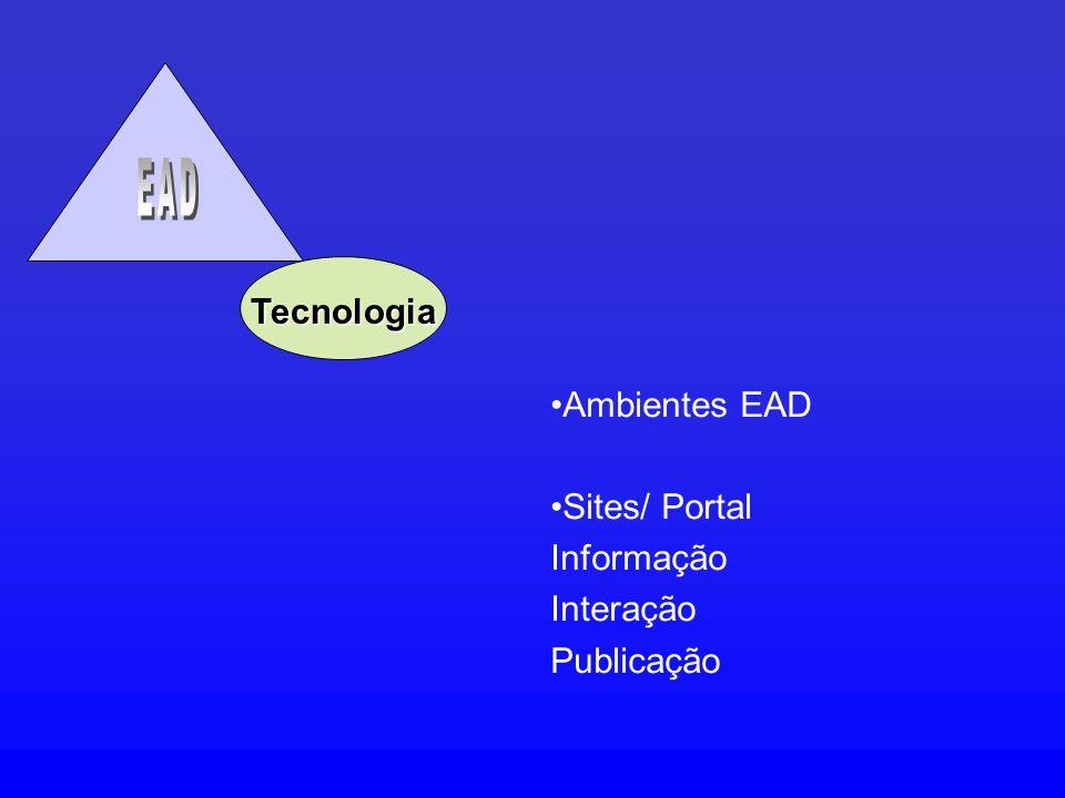 EAD Tecnologia Ambientes EAD Sites/ Portal Informação Interação