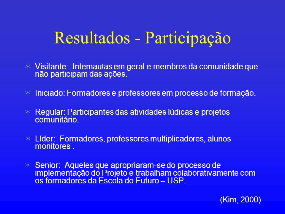 Resultados - Participação