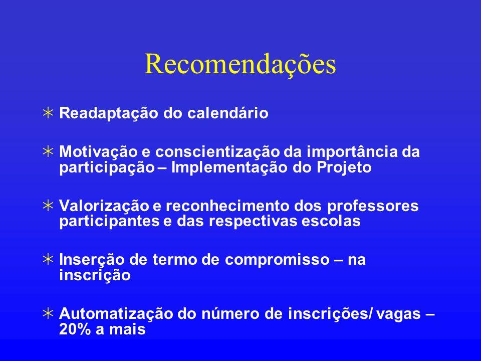 Recomendações Readaptação do calendário