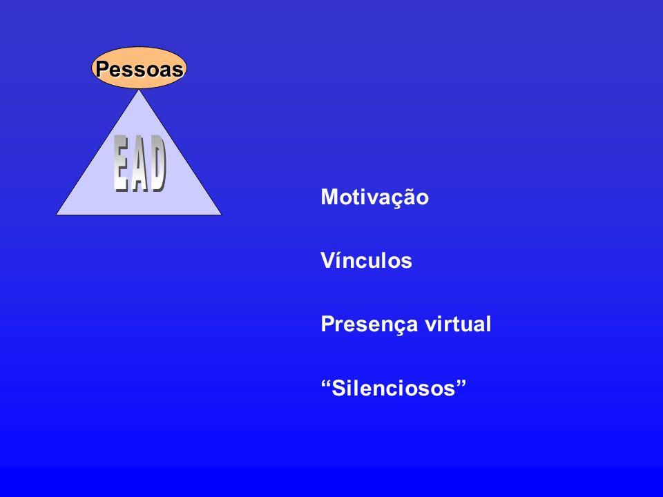 Pessoas EAD Motivação Vínculos Presença virtual Silenciosos