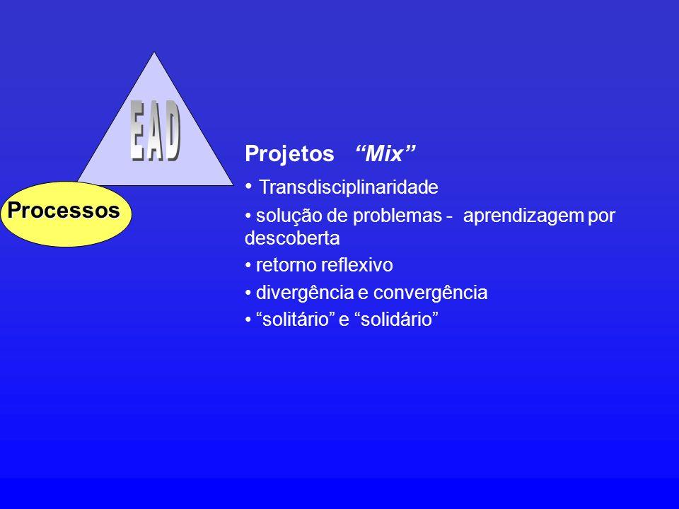 EAD Projetos Mix Transdisciplinaridade Processos