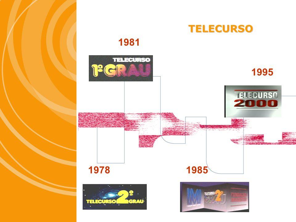 TELECURSO 1981 1995 1978 1985