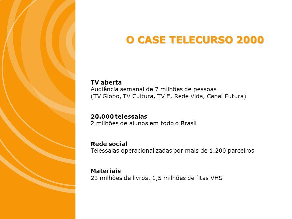O CASE TELECURSO 2000 TV aberta