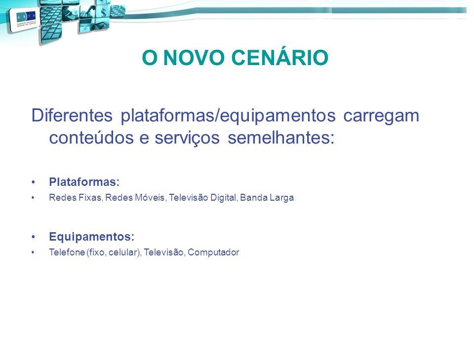 O NOVO CENÁRIO Diferentes plataformas/equipamentos carregam conteúdos e serviços semelhantes: Plataformas: