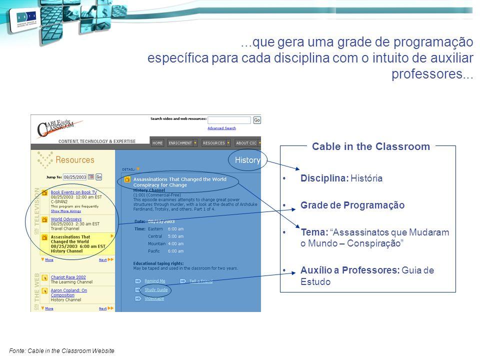 ...que gera uma grade de programação específica para cada disciplina com o intuito de auxiliar professores...
