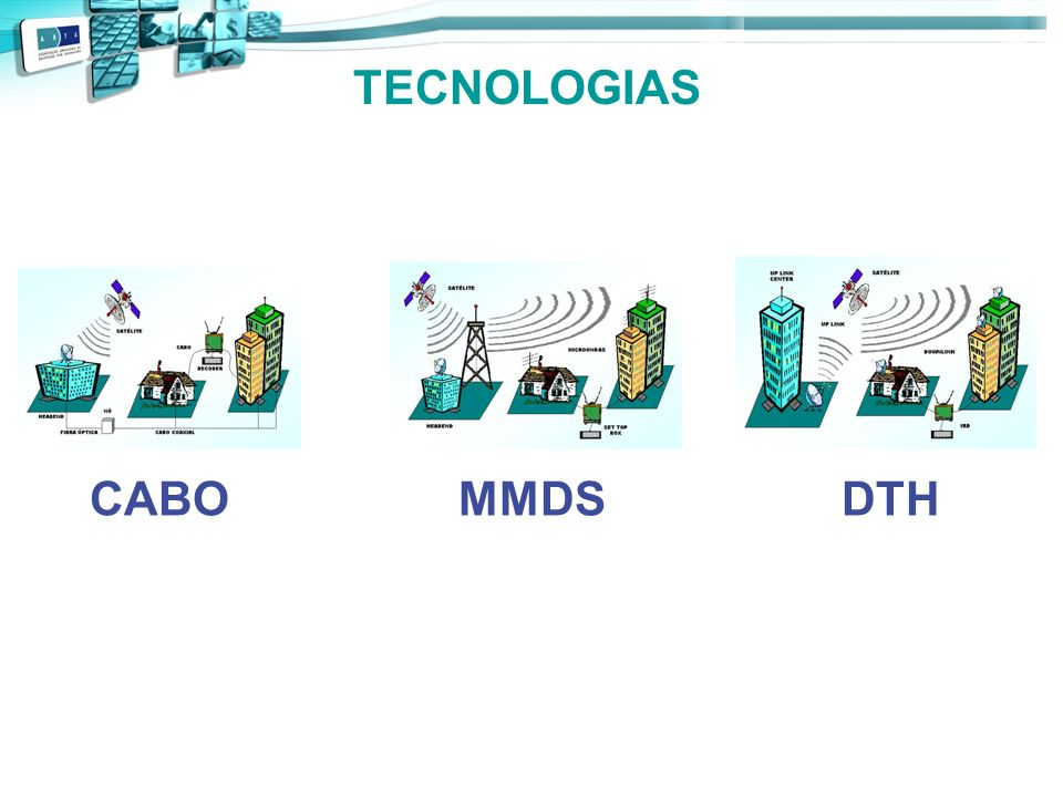 TECNOLOGIAS CABO MMDS DTH