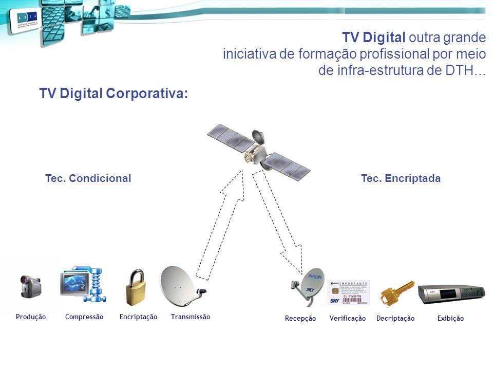TV Digital Corporativa: