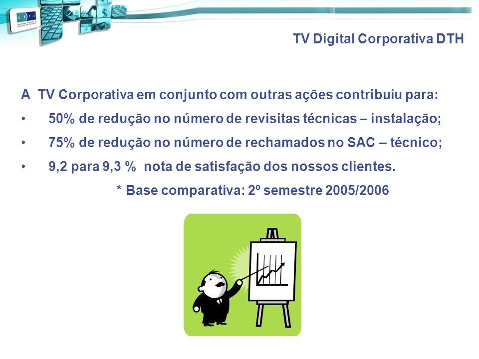 TV Digital Corporativa DTH