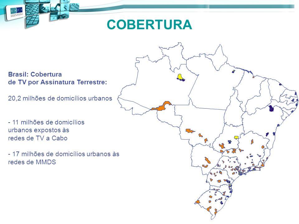 COBERTURA Brasil: Cobertura de TV por Assinatura Terrestre: