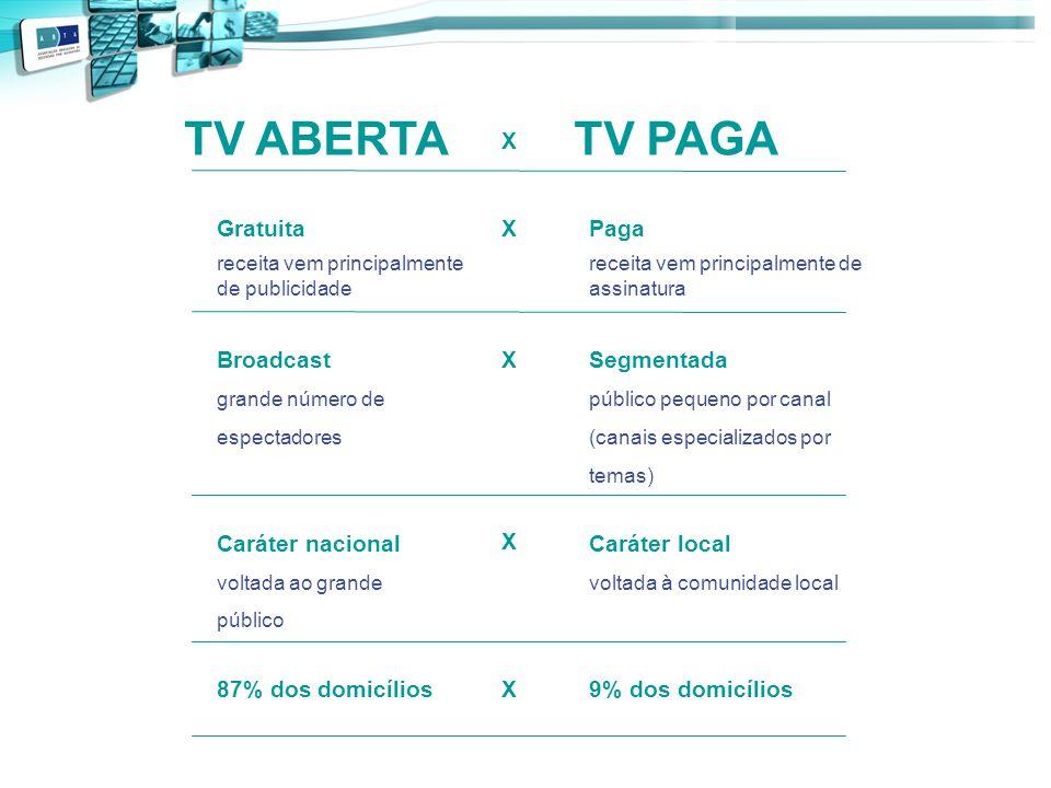 TV ABERTA TV PAGA X Gratuita Paga Broadcast Segmentada